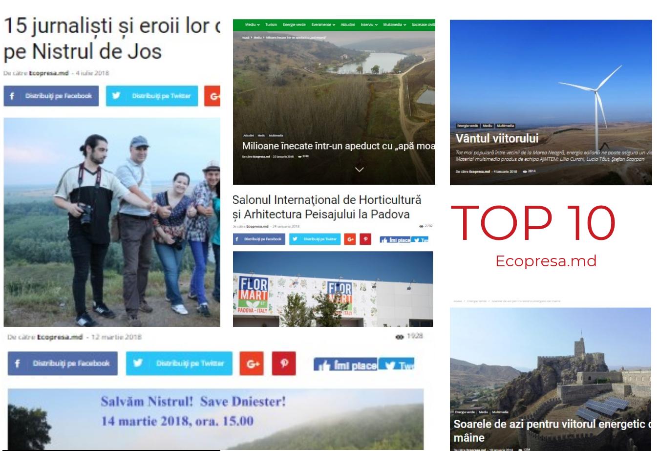 Top 10 cele mai citite articole pe Ecopresa.md în 2018