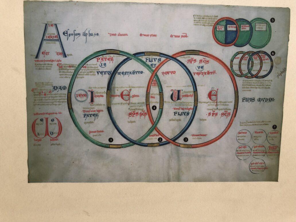 Trinitatea lui Gioacchino da Fiore